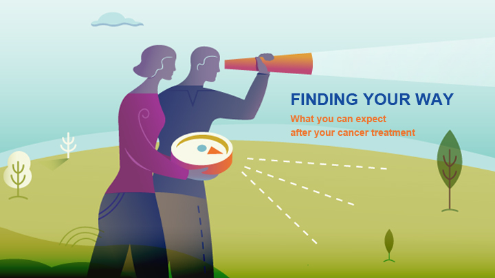 "An image  with the title text ""Finding Your way"" and body text ""What you can expect after your cancer treatment"""