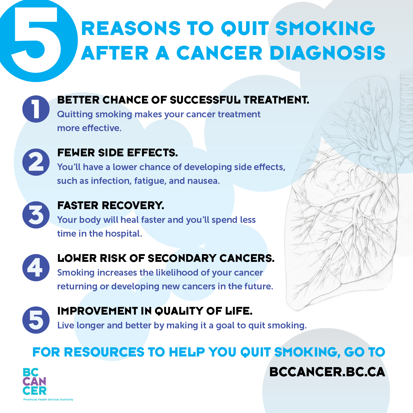 Five Reasons To Quit Smoking After A Cancer Diagnosis